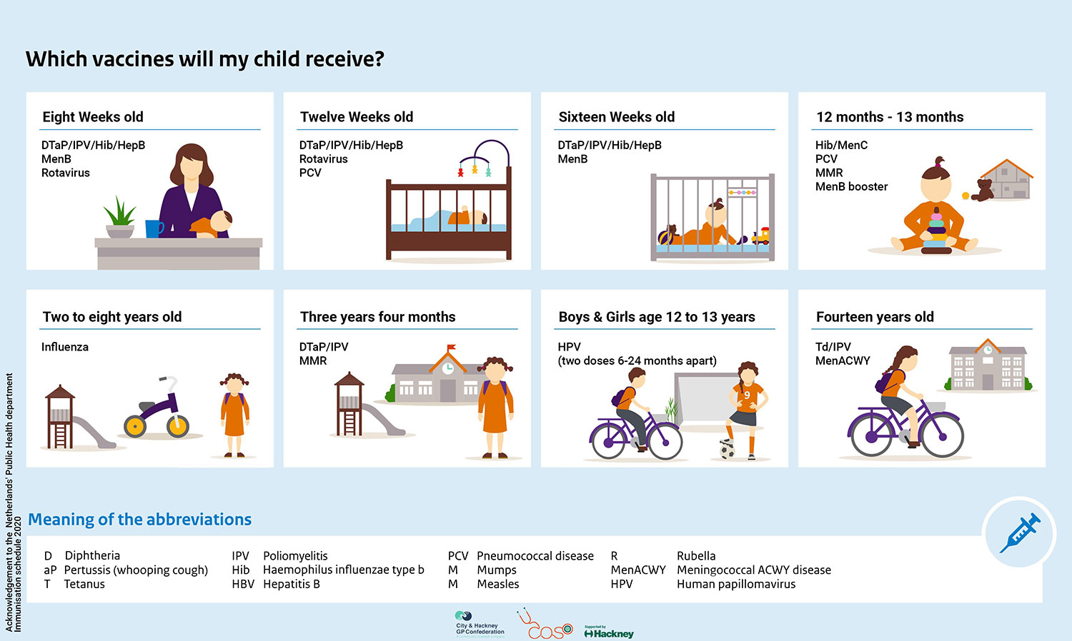 immunisation infographic generic - Keep your child well