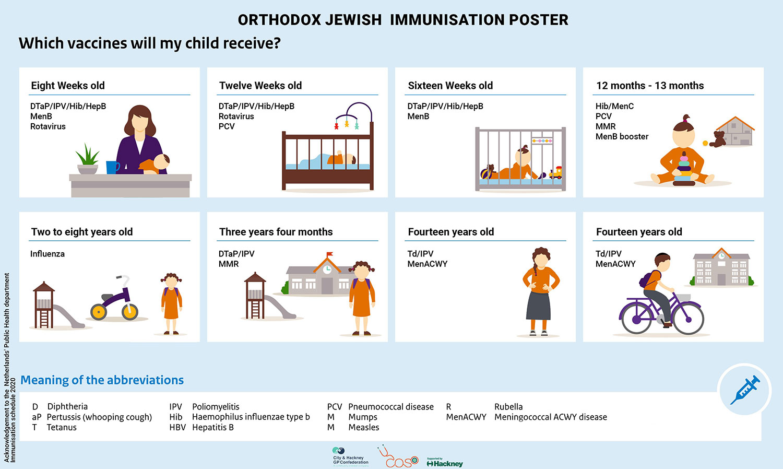 immunisation infographic jcommunity - Keep your child well